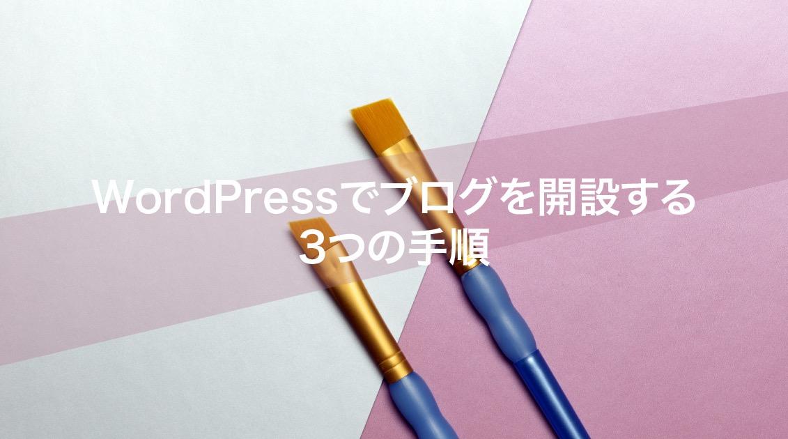 Blog opened